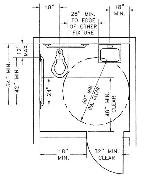 Ada compliance etc building design for Ada compliant house plans